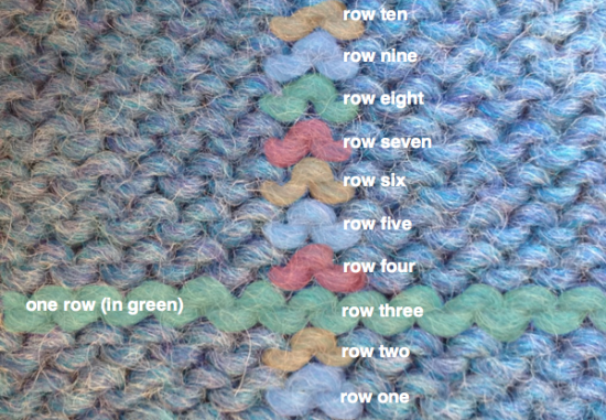 Stockinette (wrong side)