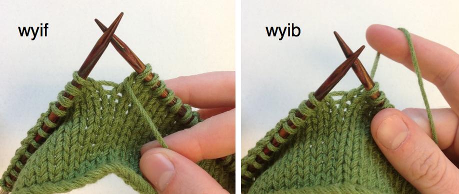 Ask Amanda: What does wyif mean?