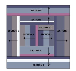 Block 4 Diagram - click to make larger