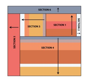 Block 2 Diagram - click to make larger