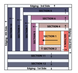 Block 3 Diagram - click to make larger